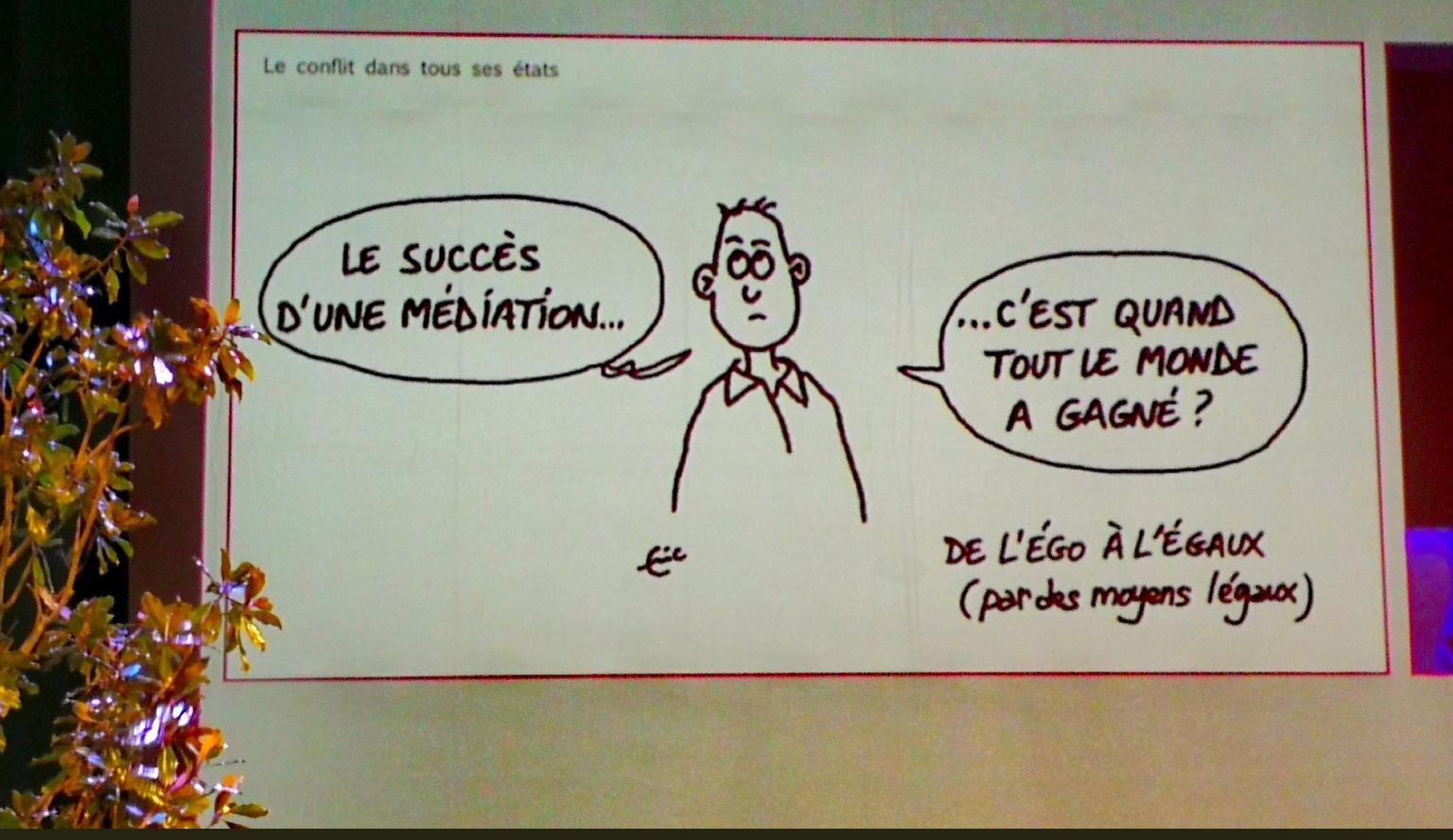 Congrès International de la Médiation, Angers 2020, Illustration de Eric Grelet.